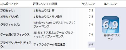 自宅の自作PCの Windows エクスペリエンス インデックス